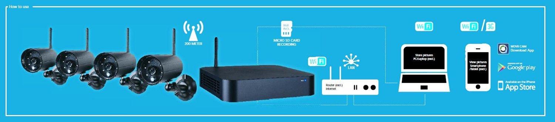 Überwachungskamera Set Smartwares 4-Kanal-Kamera-Sicherheitssystem